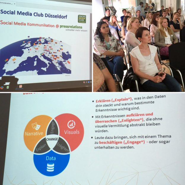 Social Media Kommunikation @ pressrelations